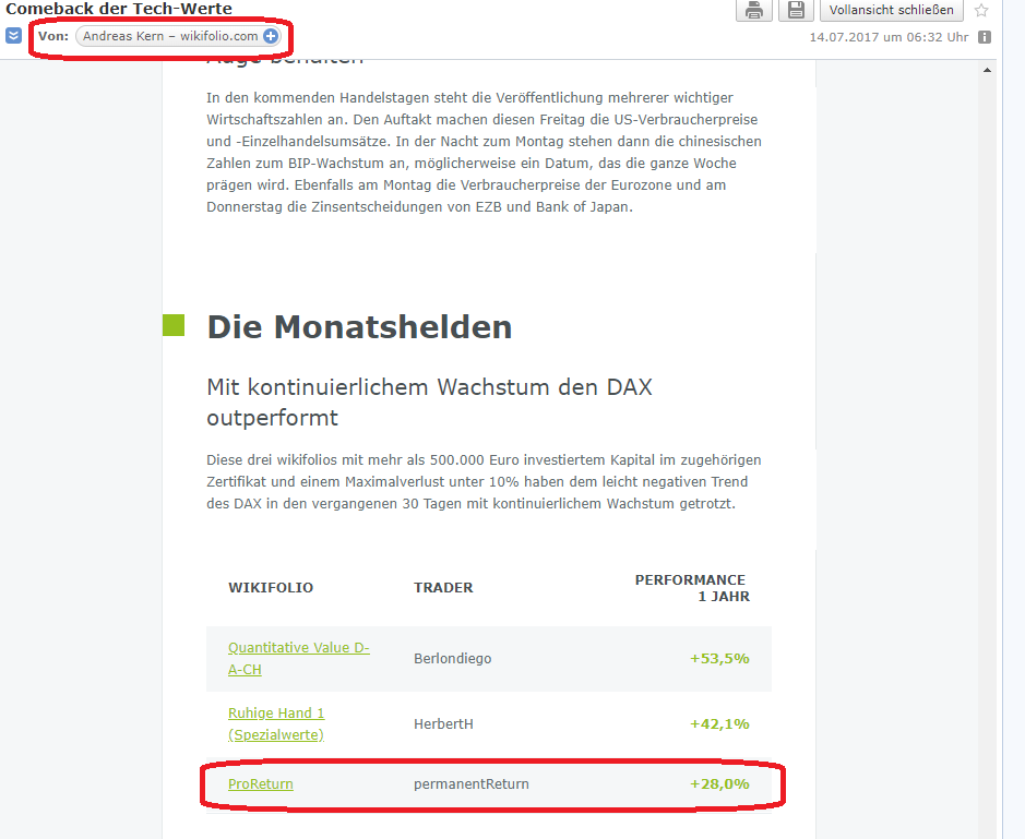 Wikifolio ProReturn is 45% down - Greedy German pays the Price (over ...